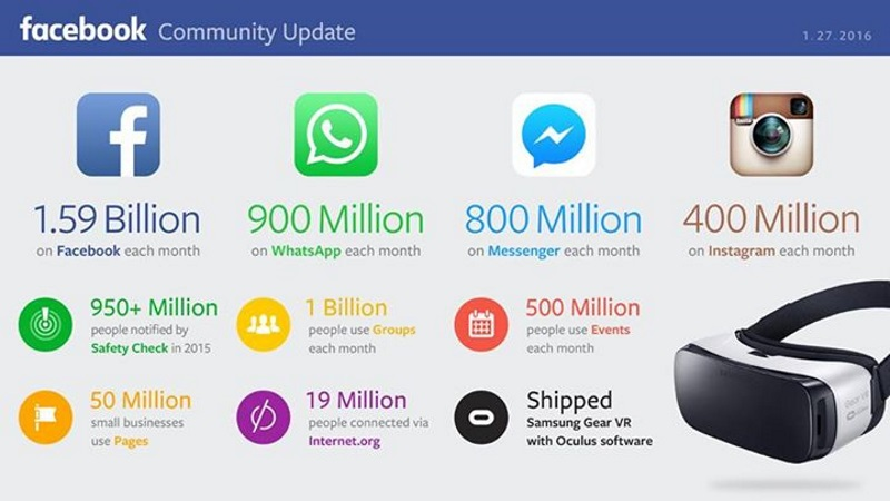 facebook-update_media
