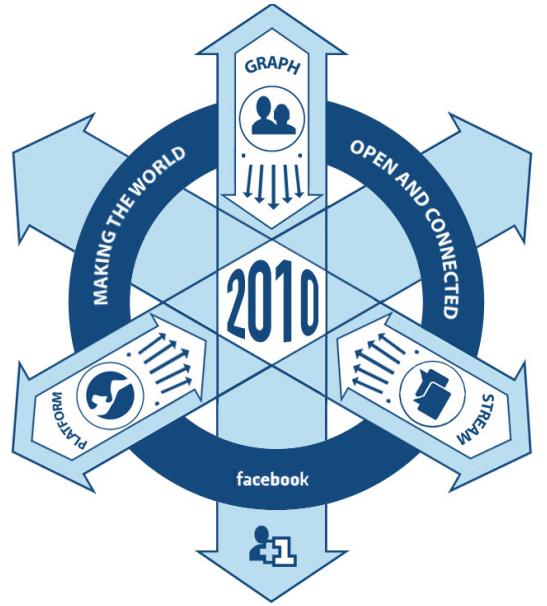 facebook-hoodie-logo