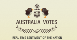 Twitter Web Application Tracks 2010 Election Voting Intentions In Real Time