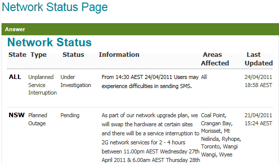 Vodafone TXT/SMS update Australia