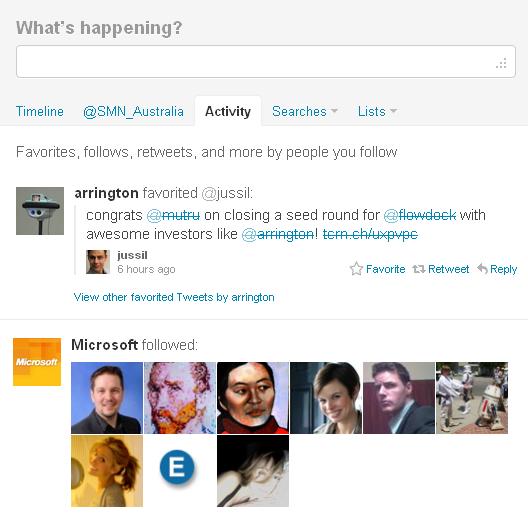 twitter activity
